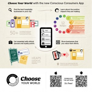 Choose your world - click to read more