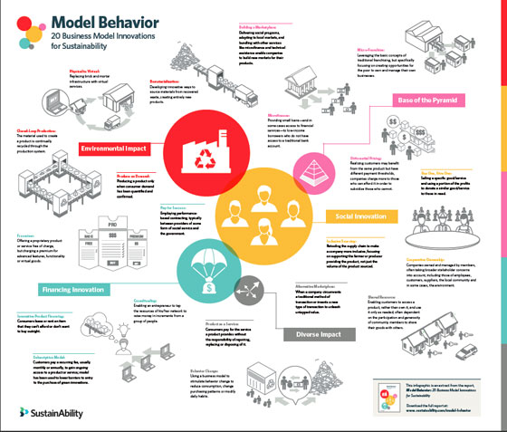 model_behavior_infographic5