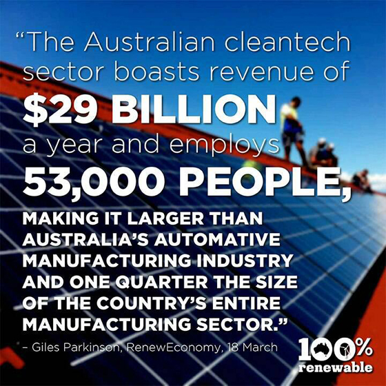 australian-renewable_29billion