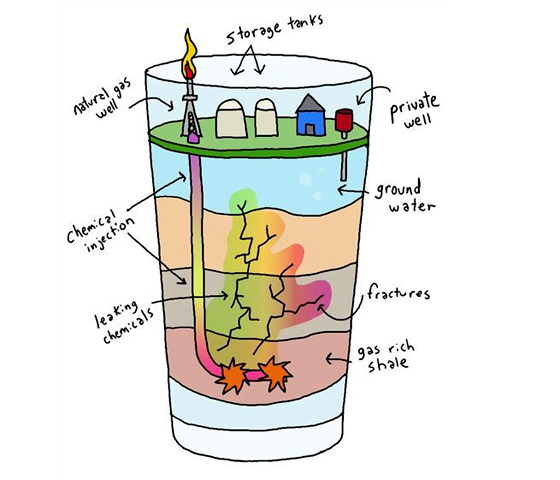 fracking-chemicals_visuali5