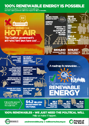 FoE-poster_renewables560