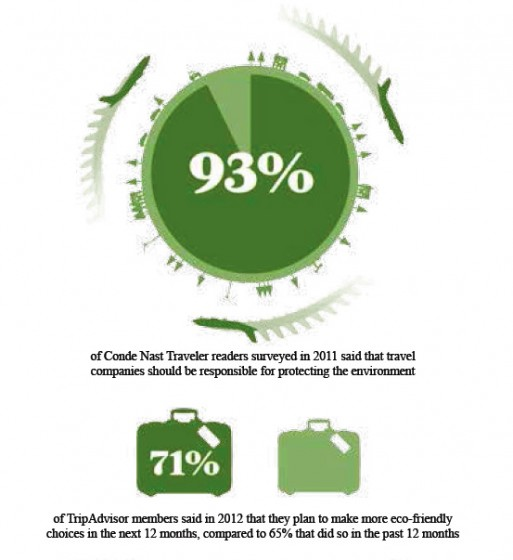 sustainable-tourism-stats56