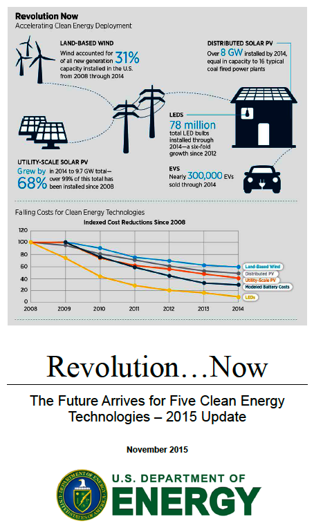 Revolution-now-infograph