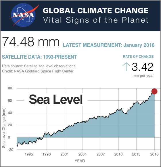 NASA-sealevel-rise560