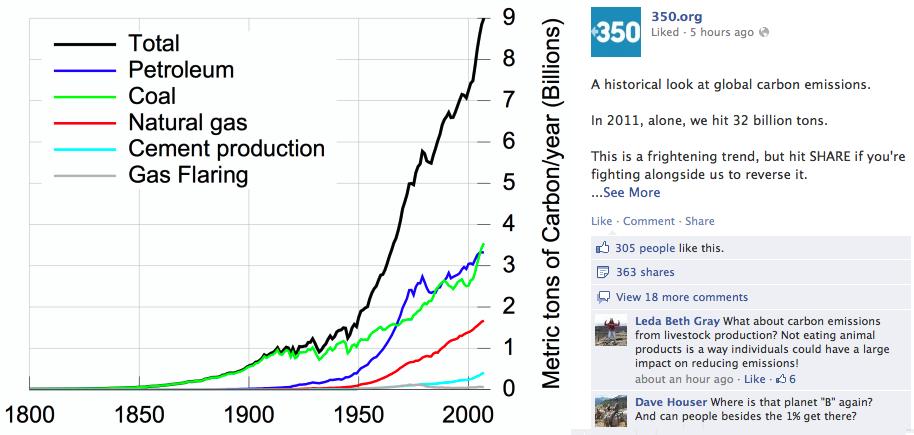 global-carbon-historic
