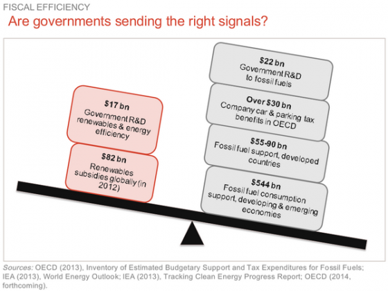 governments-signal