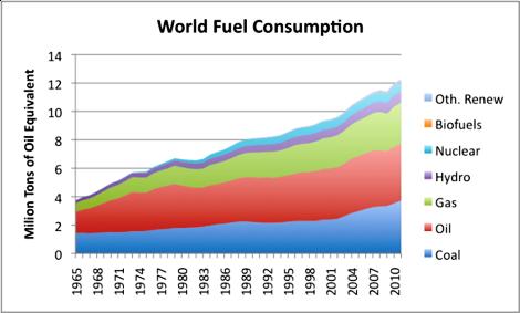 word-fuel-consumption