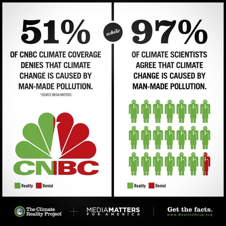 climatedenial-on-CNBC