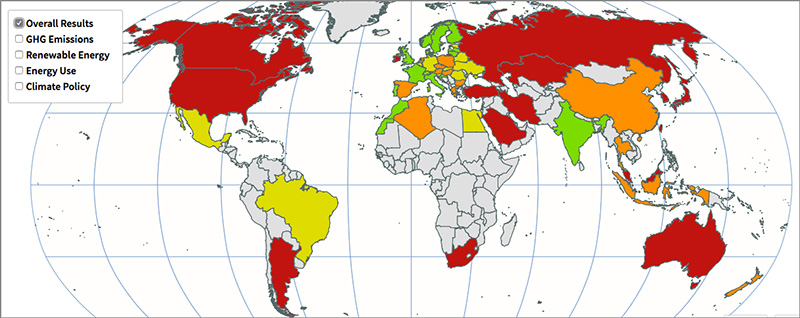The Climate Change Performance Index